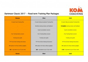 dartmoor-classic-2017-fixed-term-training-plan-packagesjpg_page1